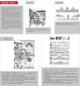 Tibetan Buddhist Symbols And Objects Map Of The Four Zhuanlun Wang