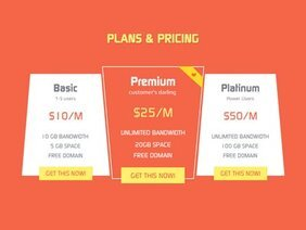 Plans and Pricing Table