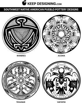 Southwest Native American Pottery Design Vectors