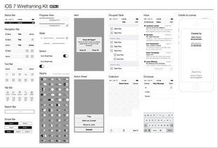 iOS 7 Wireframe Kit