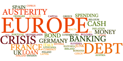 Europese schuld Crisis Word Cloud