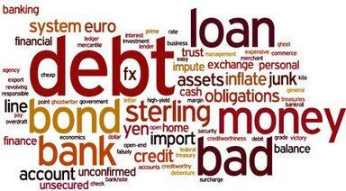 Financial Word Cloud