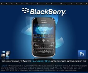Rim Blackberry Phone