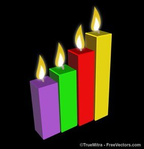 Burning Colored Candles