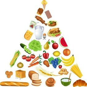 Pyramide alimentaire 3