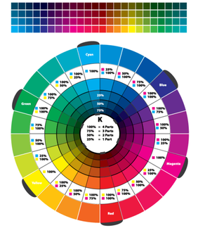Free Color wheel