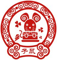 Chinese Zodiac Sign,Chinese...