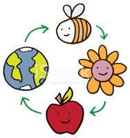 Bee,Cartoon,Earth,Nature,Fo...