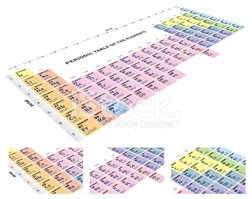 Periodic Table,Remote,Chemi...