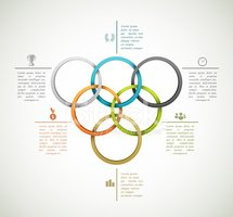 The Olympic Games,Circle,In...