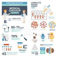 Medical Checkup Infographics