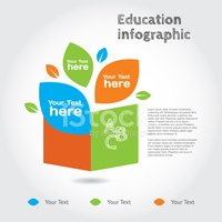 Book with leaves, info graphic about education.