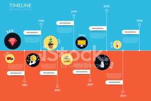 Timeline,Infographic,Graph,...