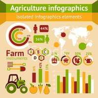 Agriculture,Infographic,Pla...