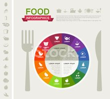 Infographic,Food,Eating,Hea...