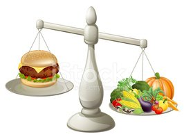 Burger,Weight Scale,Green C...