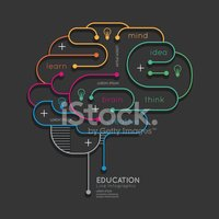 Learning,Human Brain,Sign,C...
