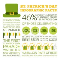 St. Patrick's Day,Vector,Si...