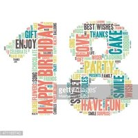 Word Cloud - Happy Birthday Celebration - 18