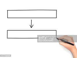 Blank Flow Chart Drawn By Hand  Blank Flow Chart