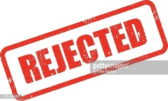 Rejection,Text,Distressed,I...