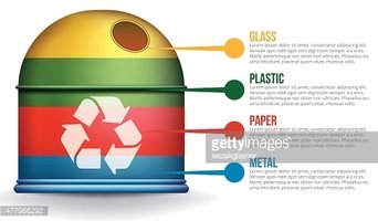 Order,Symbol,Can,Recycling,...
