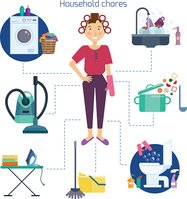 Homemaker and household chores.