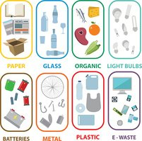 Waste types segregation recycling vector illustration.