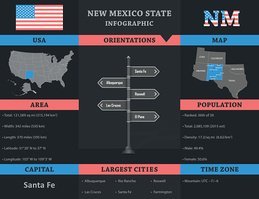 USA - New Mexico state infographic template