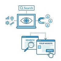 Search engine optimization or seo concept