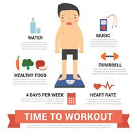 Time to workout, diet, gym, fitness, infographic vector illustra
