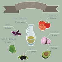 salad recipe vector infographics