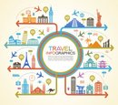Infographic,Travel,People T...