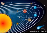 Solar System,Planet - Space...