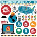 Infographic,USA,Design Elem...