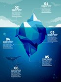 Iceberg - Ice Formation,Inf...