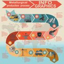 Infographic,Industry,Cycle,...