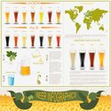 Beer - Alcohol,Infographic,...