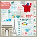 Government,French Culture,W...