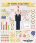 Debt,Symbol,Wages,Infograph...
