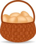 Basket,Eggs,Don't Put All Y...