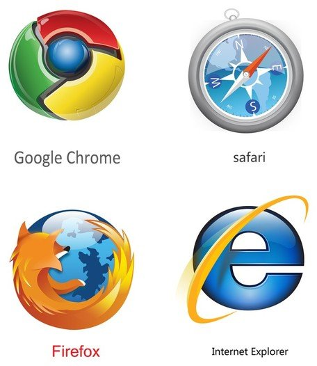 ie chrome firefox safari