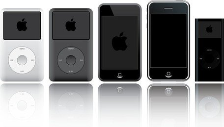 IPod und Iphone