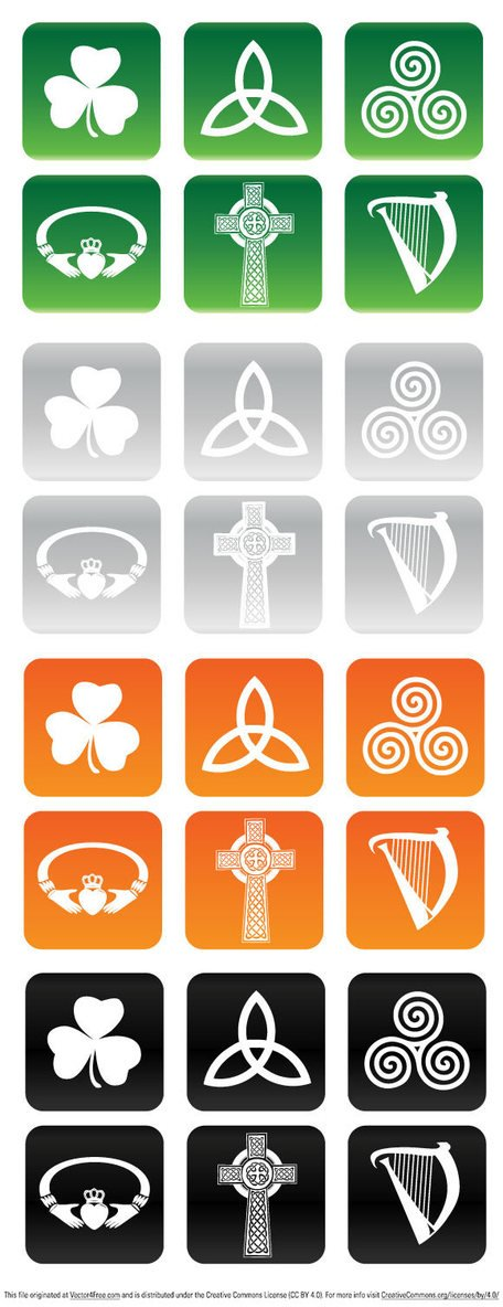 Irish and Celtic Buttons