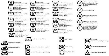 Free Washing Instruction Symbolss Clipart and Vector