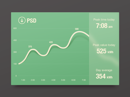 Graphique Widget UI Freebie PSD