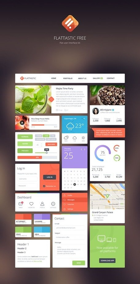 Flattastic byt User Interface Kit PSD