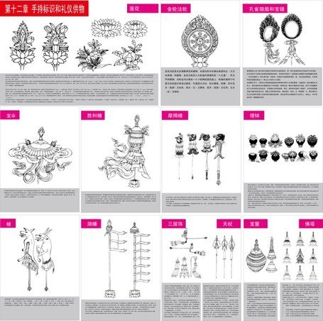 Symbols of Tibetan Buddhism and the map of the 12 objects