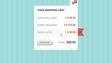 Shopping Cart finestra modale PSD