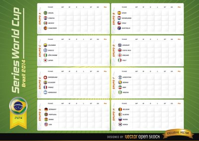 Team groups board Brazil 2014 Worldcup